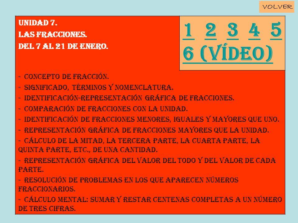 1 2 3 4 5 6 (vídeo) Unidad 7. LAS FRACCIONES. Del 7 al 21 de enero.