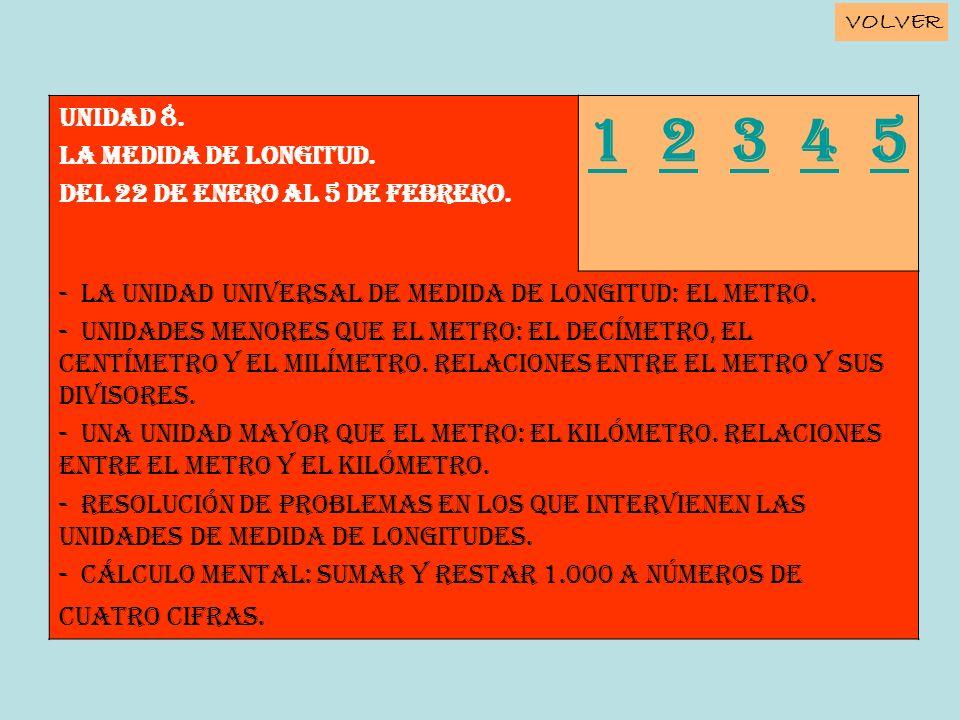 1 2 3 4 5 Unidad 8. LA MEDIDA DE LONGITUD.