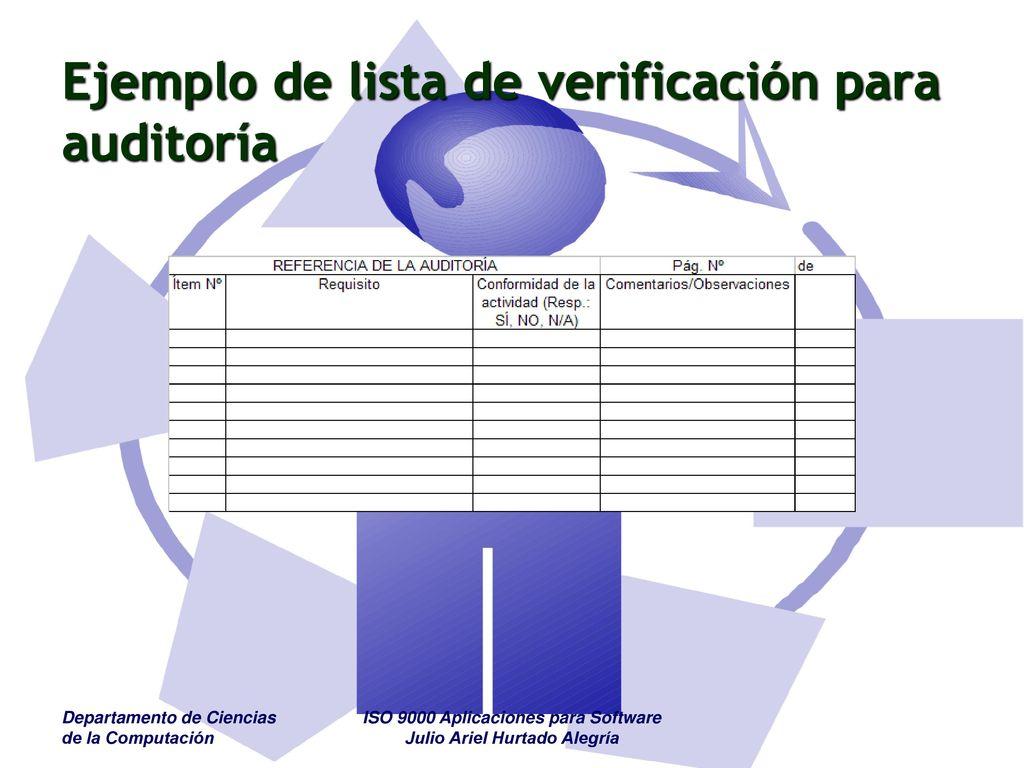 Perfecto Plantilla De Lista De Verificación De Auditoría Colección ...