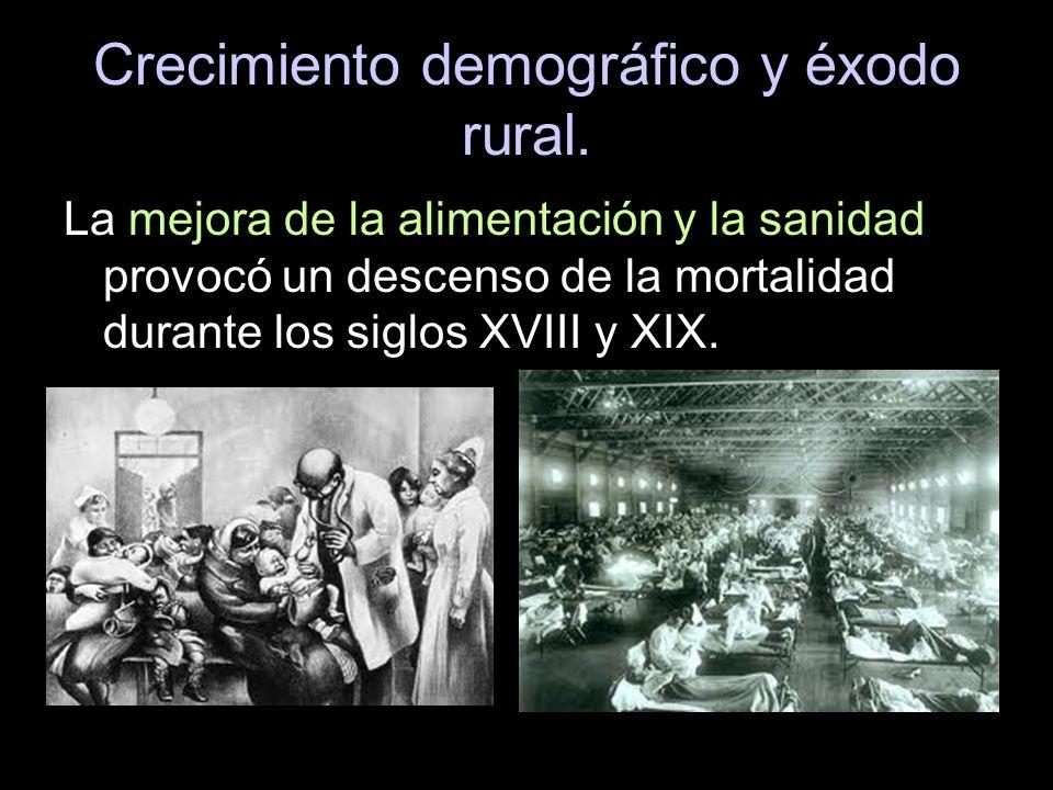Crecimiento demográfico y éxodo rural.