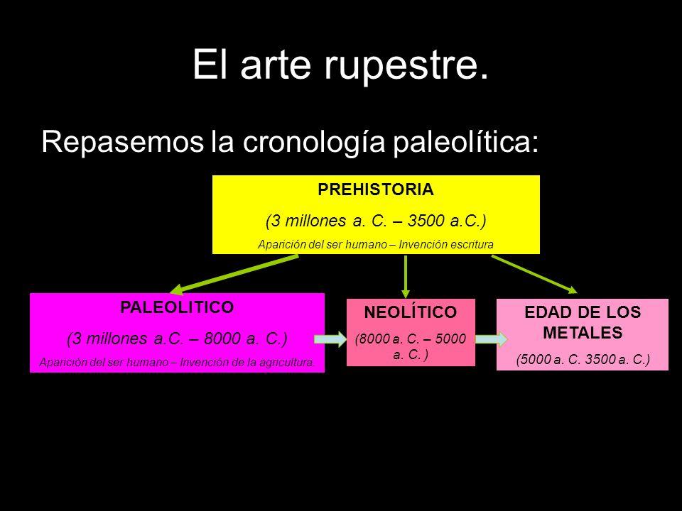 El arte rupestre. Repasemos la cronología paleolítica: PREHISTORIA