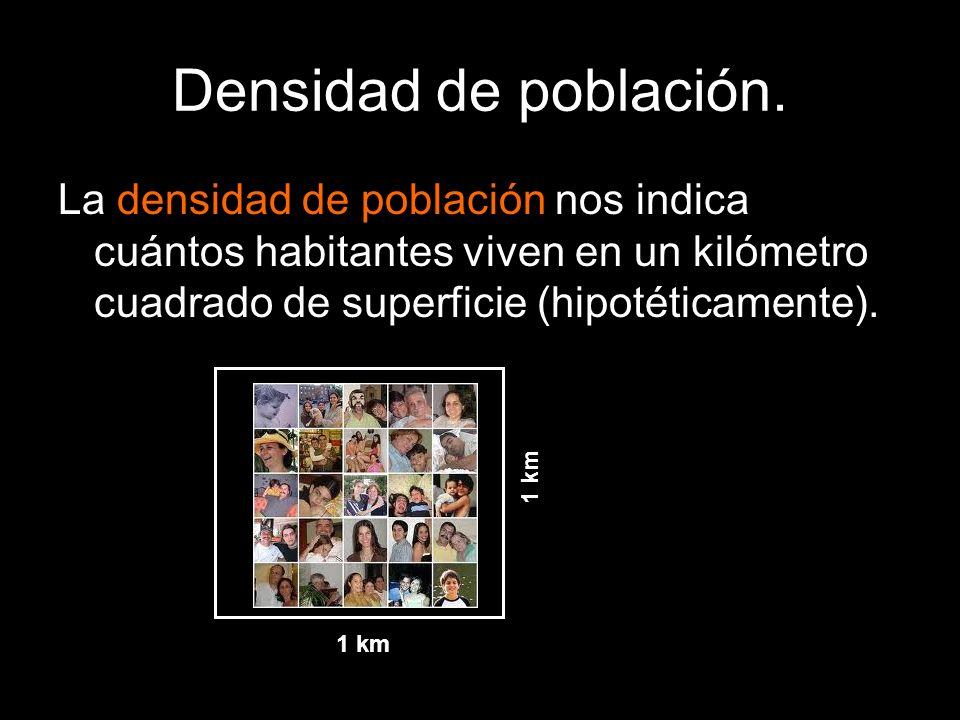 Densidad de población. La densidad de población nos indica cuántos habitantes viven en un kilómetro cuadrado de superficie (hipotéticamente).
