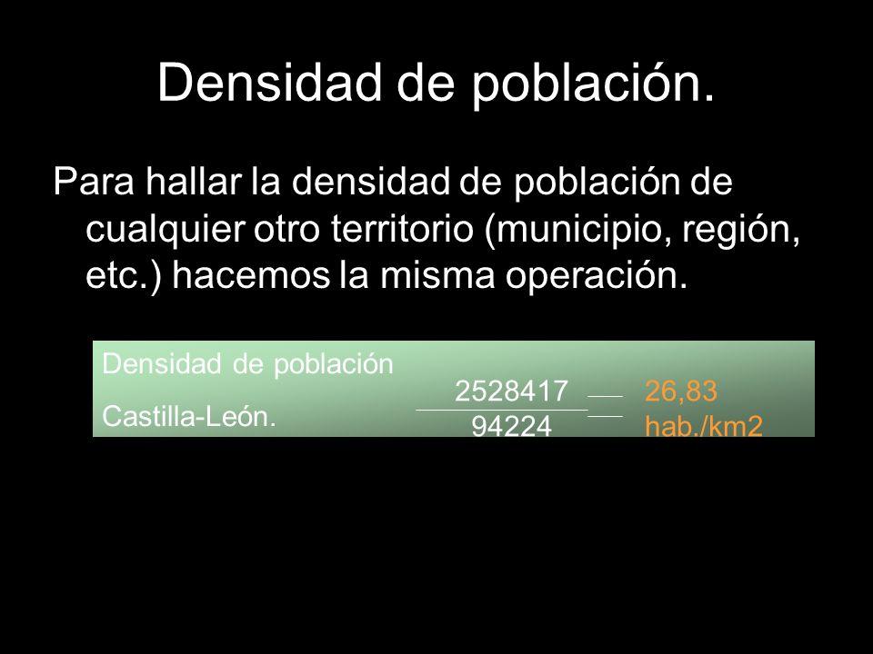 Densidad de población. Para hallar la densidad de población de cualquier otro territorio (municipio, región, etc.) hacemos la misma operación.