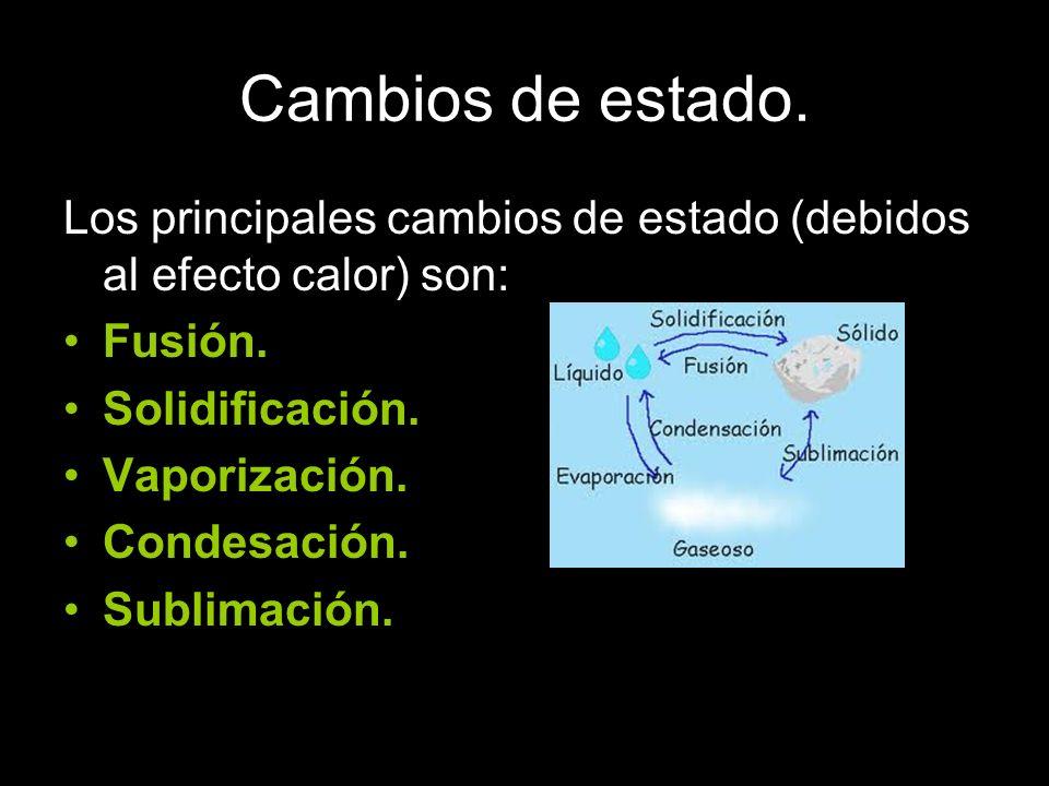 Cambios de estado. Los principales cambios de estado (debidos al efecto calor) son: Fusión. Solidificación.