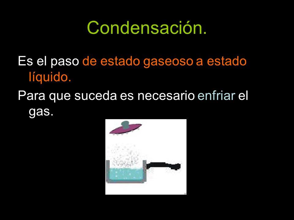 Condensación. Es el paso de estado gaseoso a estado líquido.