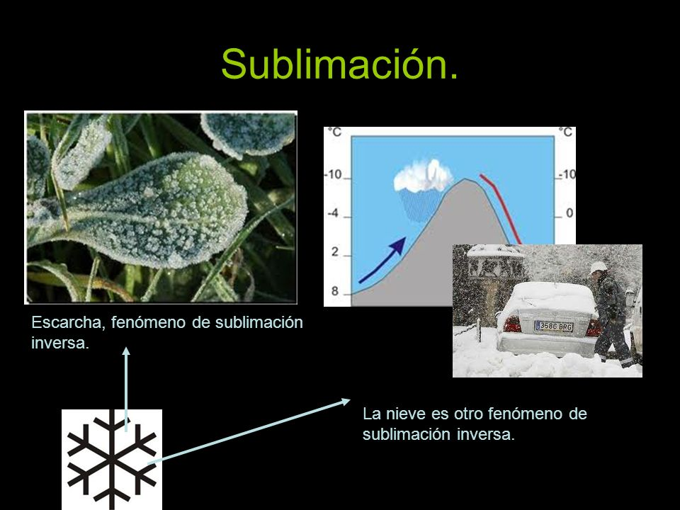 Sublimación. Escarcha, fenómeno de sublimación inversa.