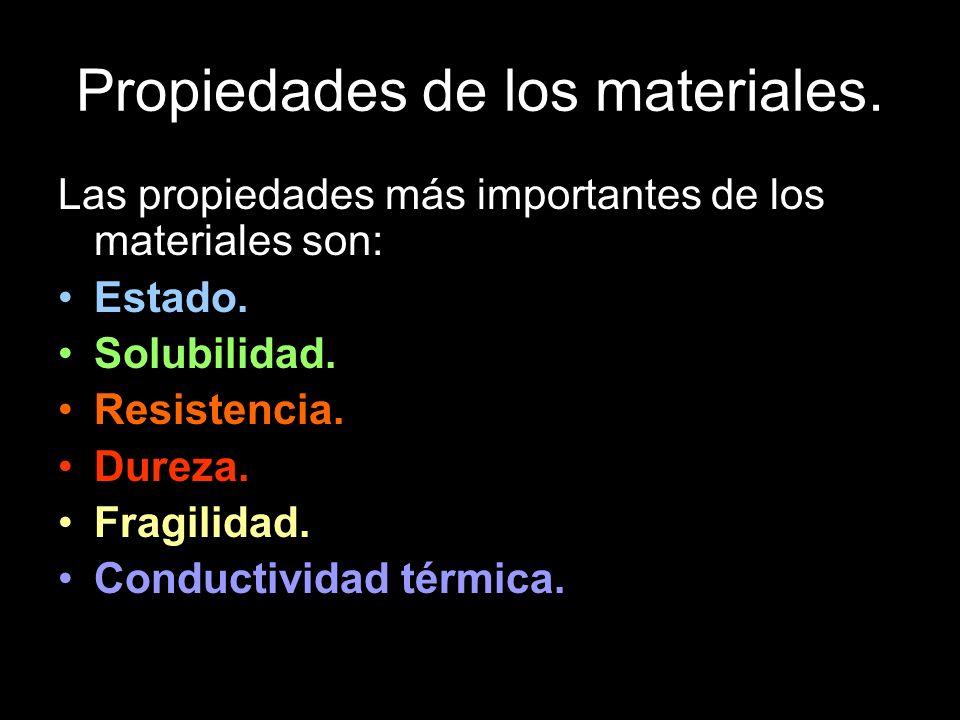 Propiedades de los materiales.