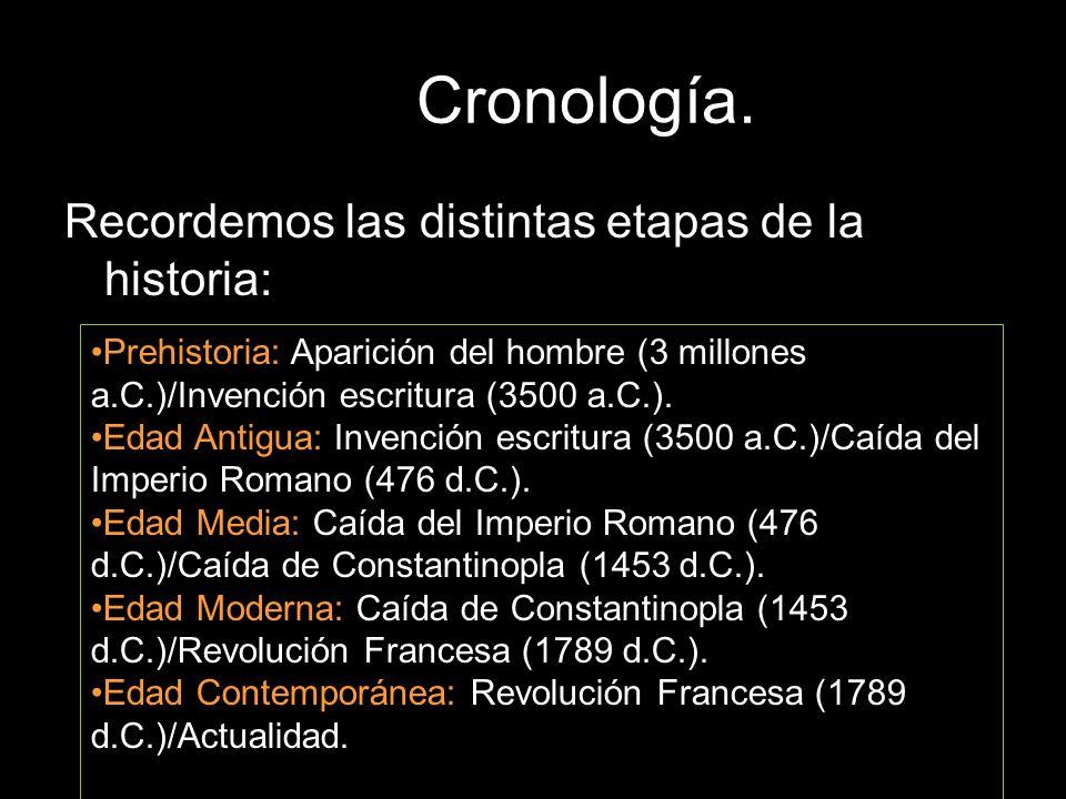 Cronología. Recordemos las distintas etapas de la historia: