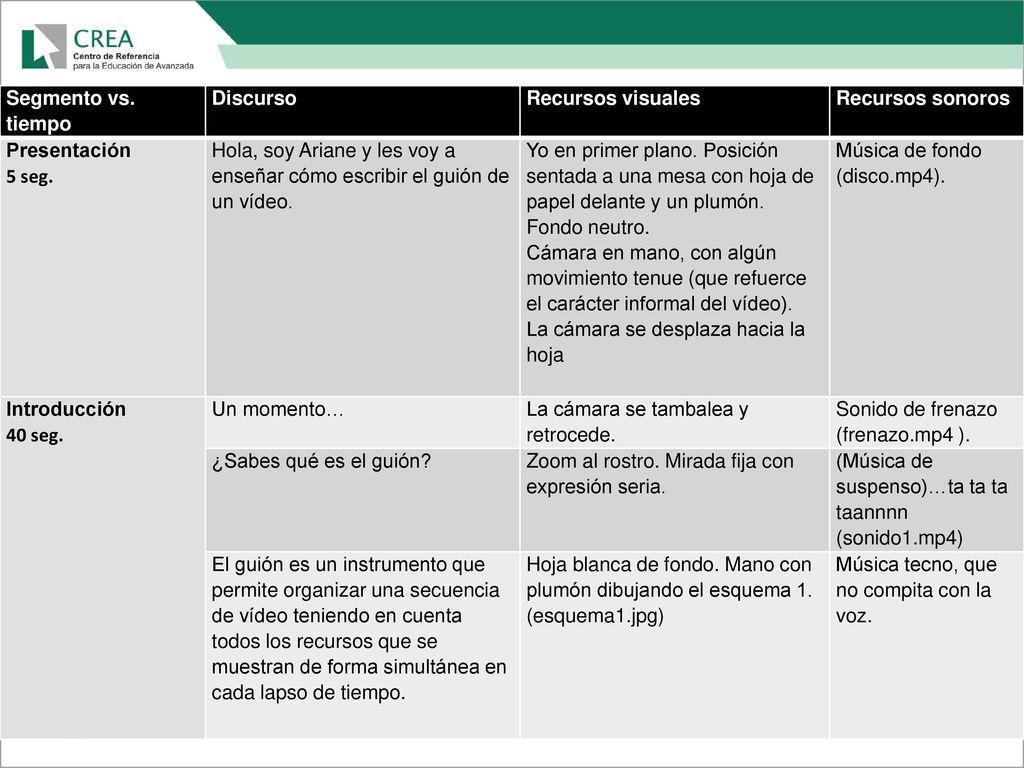 Lujoso Escribir Curriculum Vitae Para Trabajos Federales Imagen ...