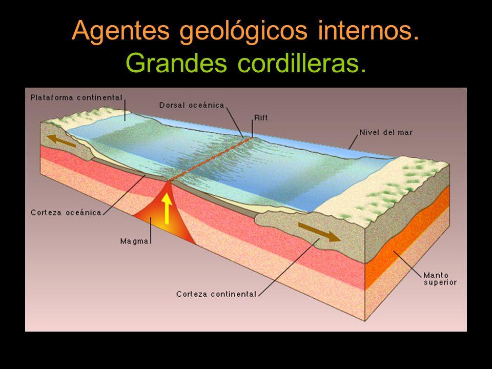 Agentes geológicos internos. Grandes cordilleras.