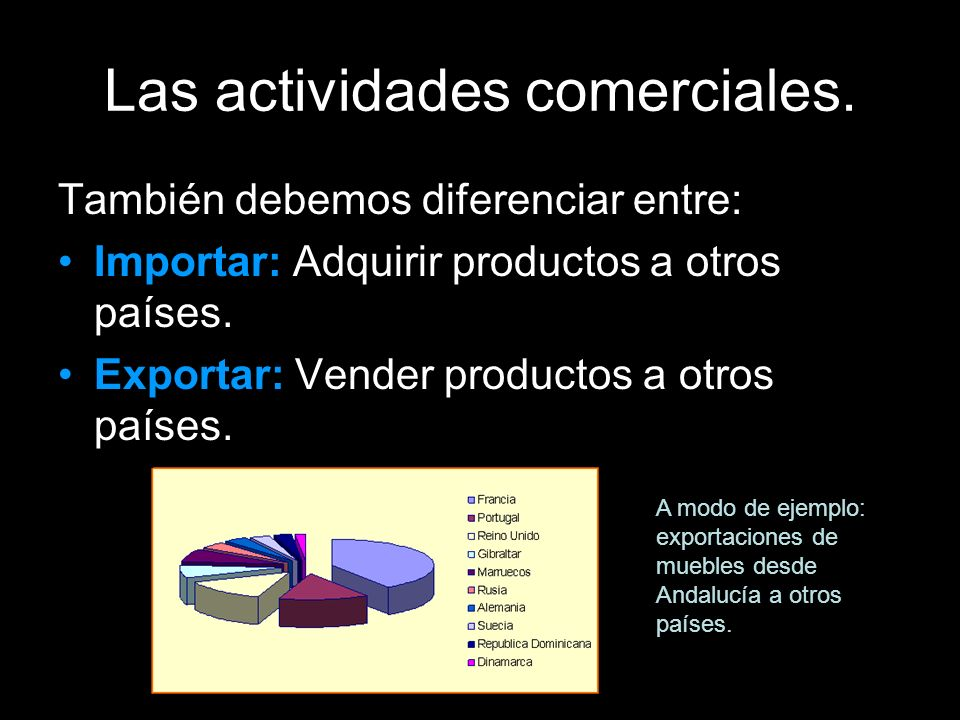Las actividades comerciales.