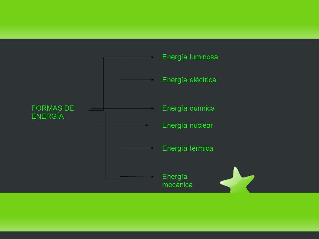 Energía luminosa Energía eléctrica. FORMAS DE ENERGÍA. Energía química. Energía nuclear. Energía térmica.