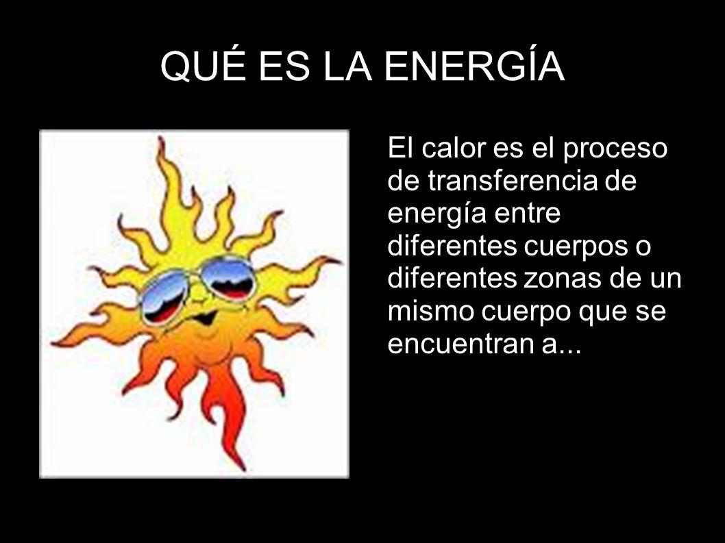 QUÉ ES LA ENERGÍA