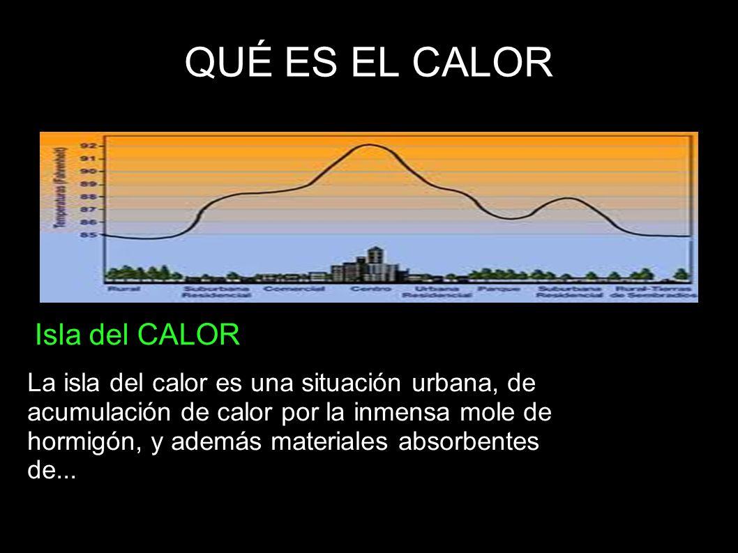 QUÉ ES EL CALOR Isla del CALOR