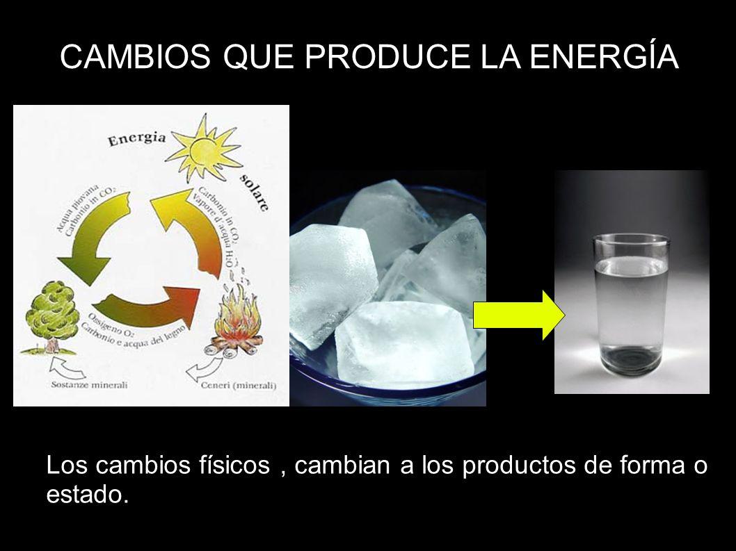 CAMBIOS QUE PRODUCE LA ENERGÍA