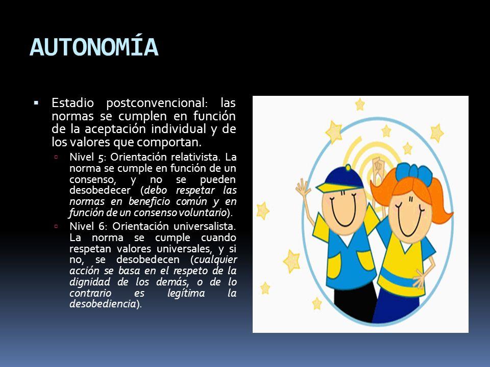 AUTONOMÍAEstadio postconvencional: las normas se cumplen en función de la aceptación individual y de los valores que comportan.