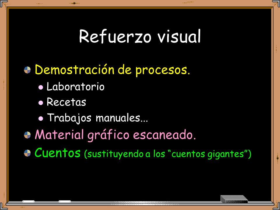 Refuerzo visual Demostración de procesos. Material gráfico escaneado.