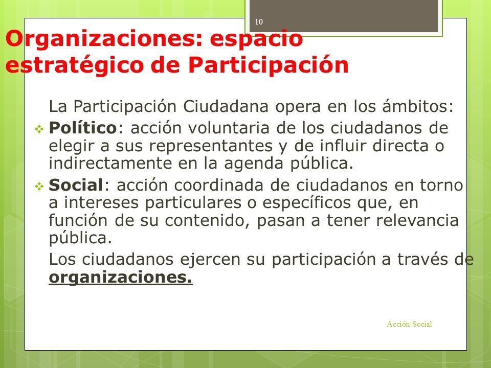 Organizaciones: espacio estratégico de Participación