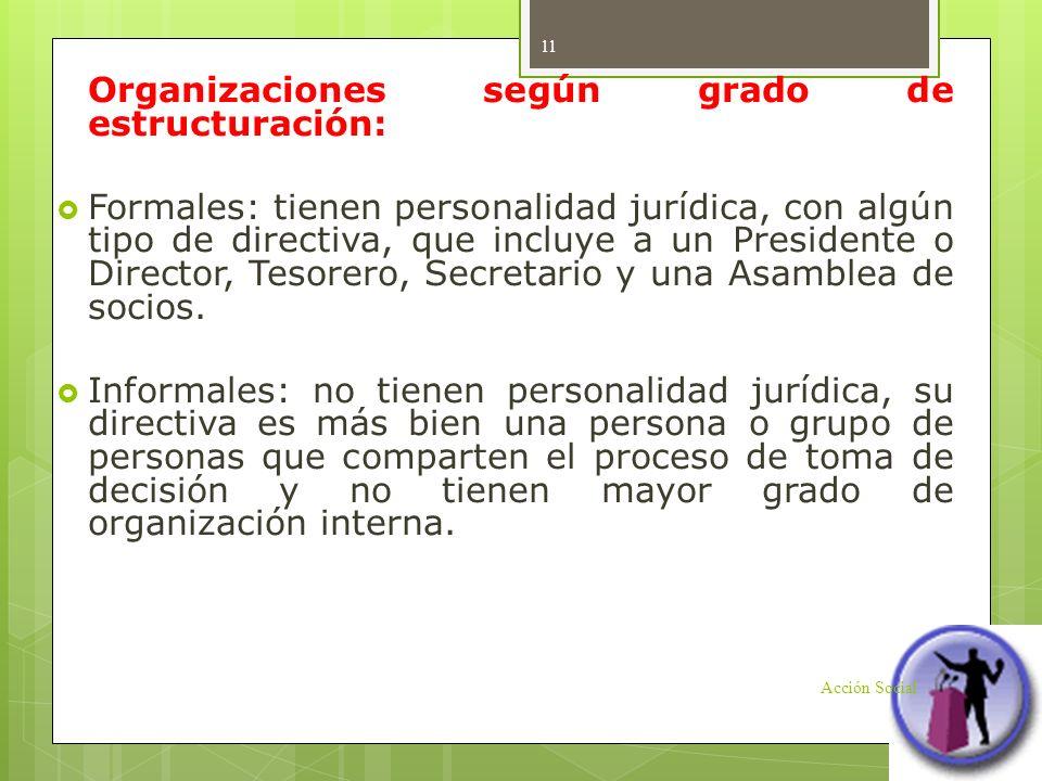 Organizaciones según grado de estructuración: