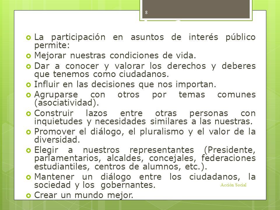 ¿Por qué participar La participación en asuntos de interés público permite: Mejorar nuestras condiciones de vida.