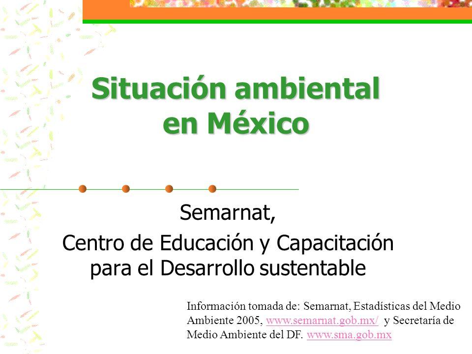 Situación ambiental en México