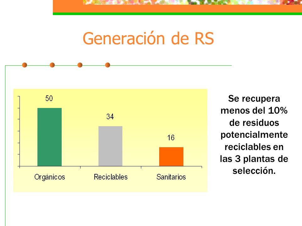 Generación de RSSe recupera menos del 10% de residuos potencialmente reciclables en las 3 plantas de selección.