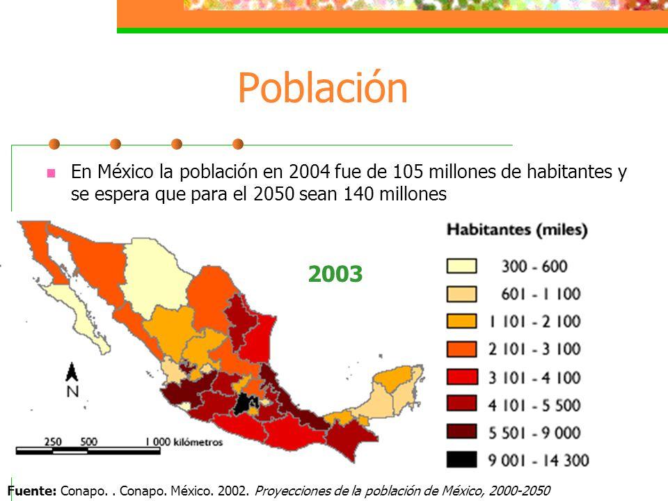 Población En México la población en 2004 fue de 105 millones de habitantes y se espera que para el 2050 sean 140 millones.