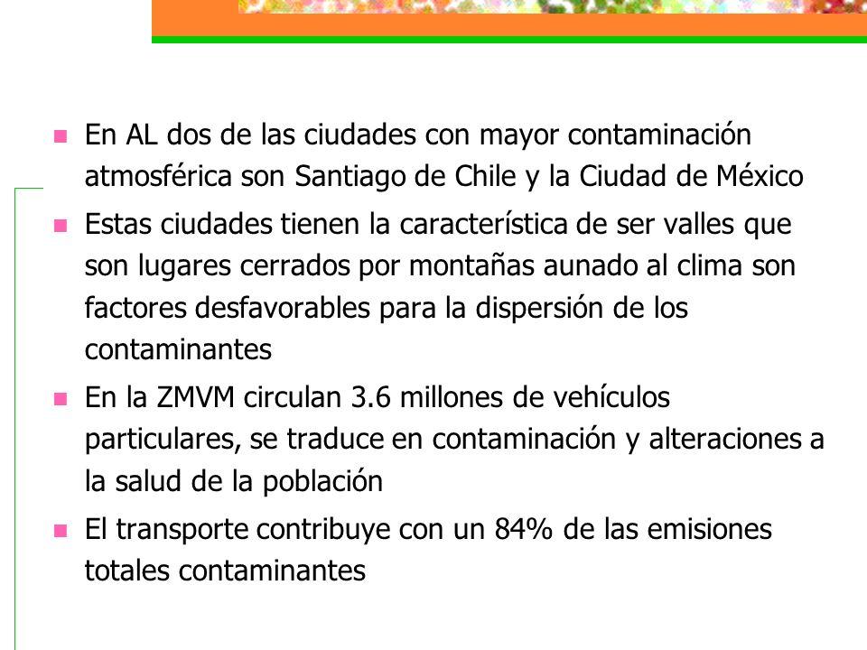En AL dos de las ciudades con mayor contaminación atmosférica son Santiago de Chile y la Ciudad de México