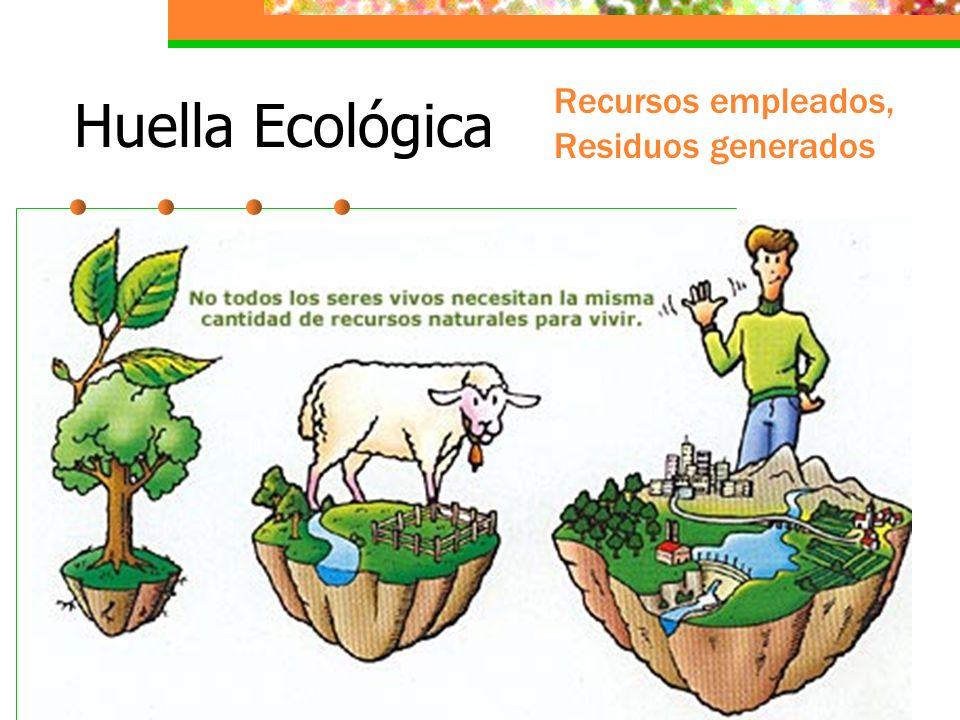 Huella Ecológica Recursos empleados, Residuos generados