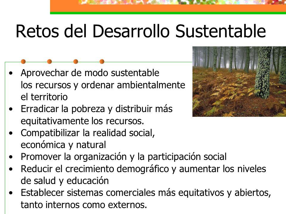 Retos del Desarrollo Sustentable