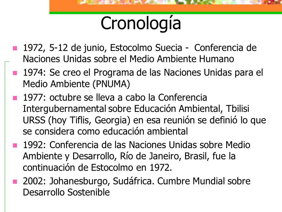 Cronología1972, 5-12 de junio, Estocolmo Suecia - Conferencia de Naciones Unidas sobre el Medio Ambiente Humano.