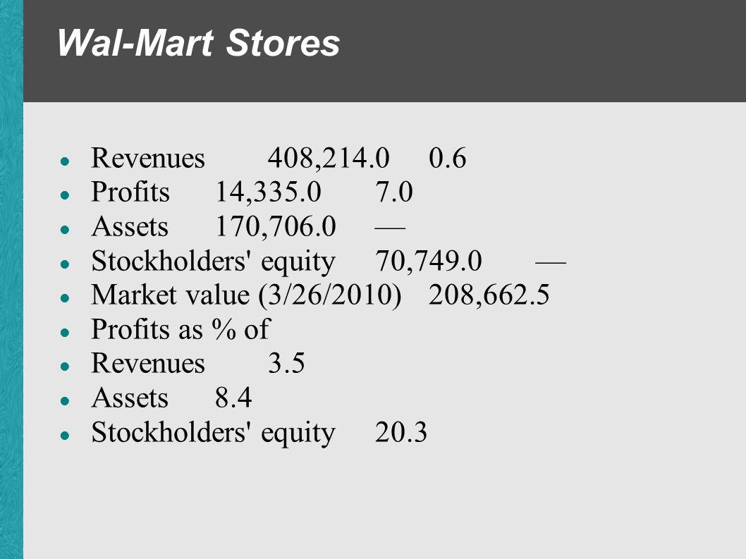 Wal-Mart Stores Revenues 408,214.0 0.6 Profits 14,335.0 7.0