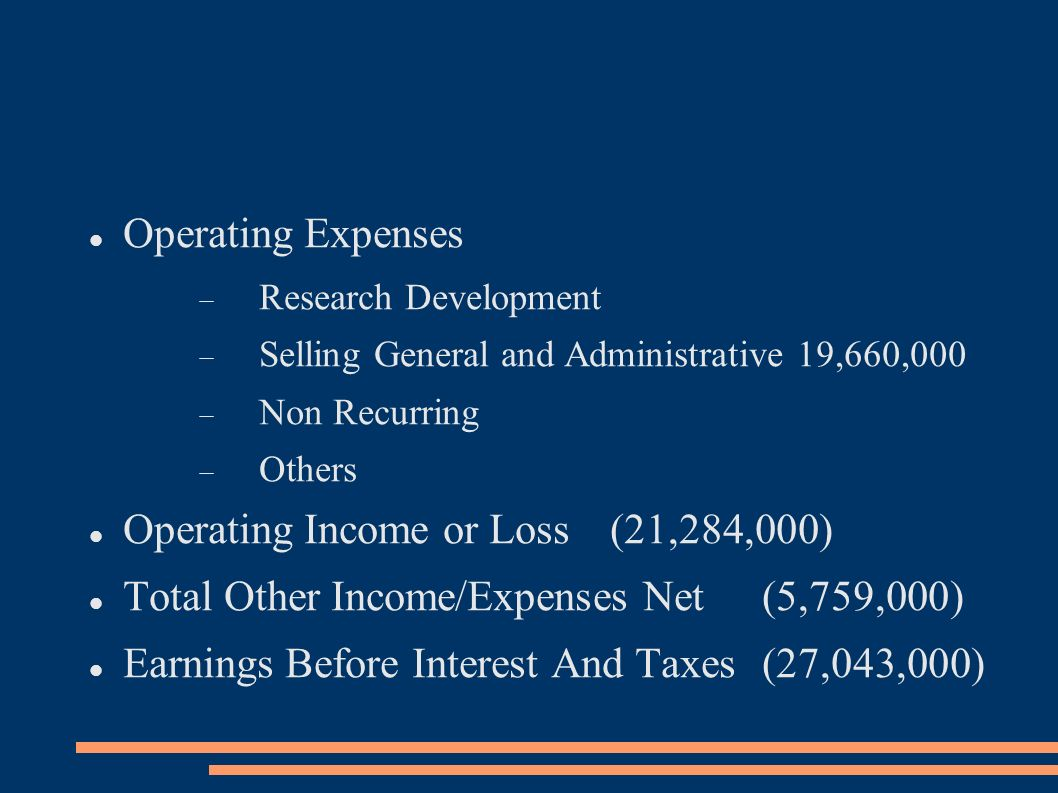 Operating Income or Loss (21,284,000)