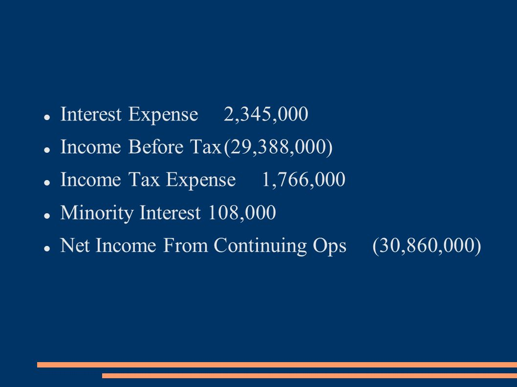 Interest Expense 2,345,000Income Before Tax (29,388,000) Income Tax Expense 1,766,000. Minority Interest 108,000.