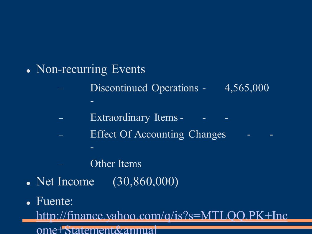Non-recurring Events Net Income (30,860,000)