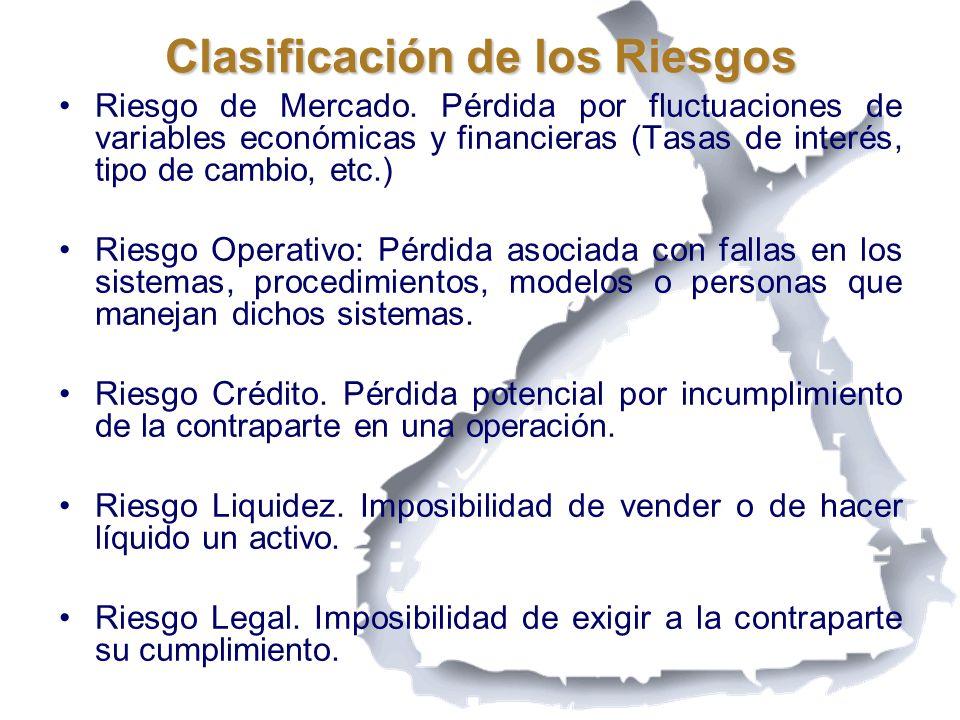 Clasificación de los Riesgos