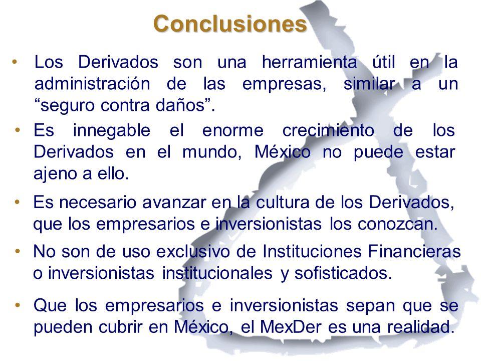 Conclusiones Los Derivados son una herramienta útil en la administración de las empresas, similar a un seguro contra daños .