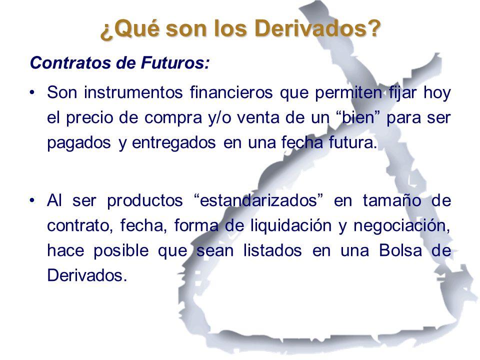 ¿Qué son los Derivados Contratos de Futuros: