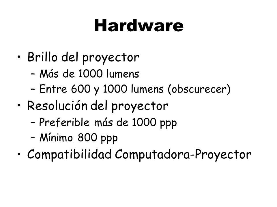 Hardware Brillo del proyector Resolución del proyector