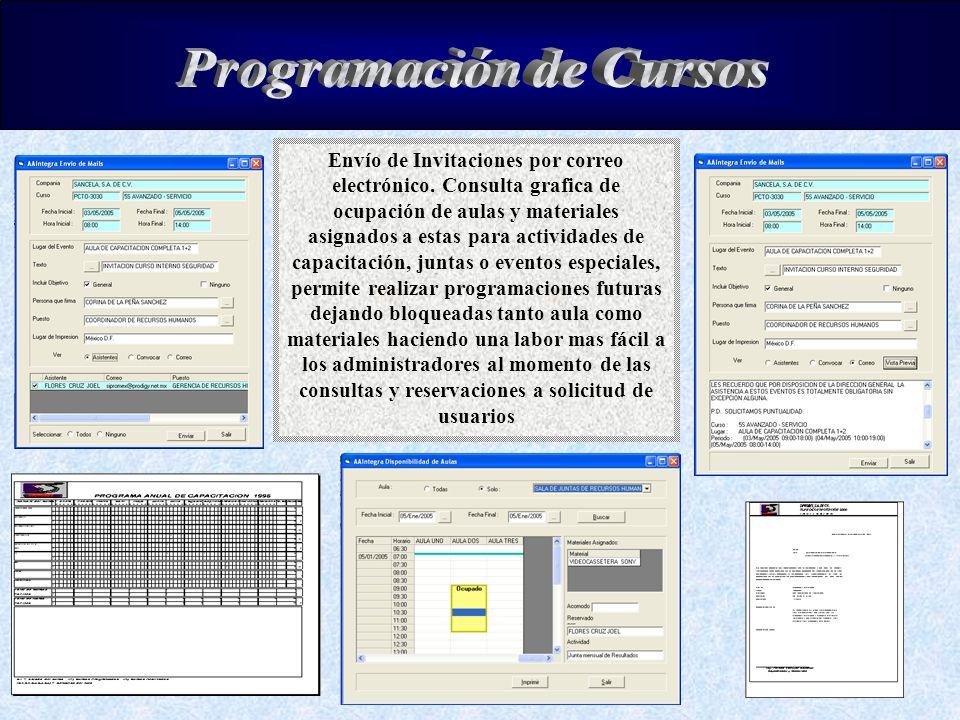 Programación de Cursos