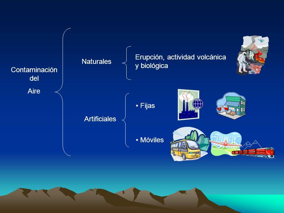 Erupción, actividad volcánica