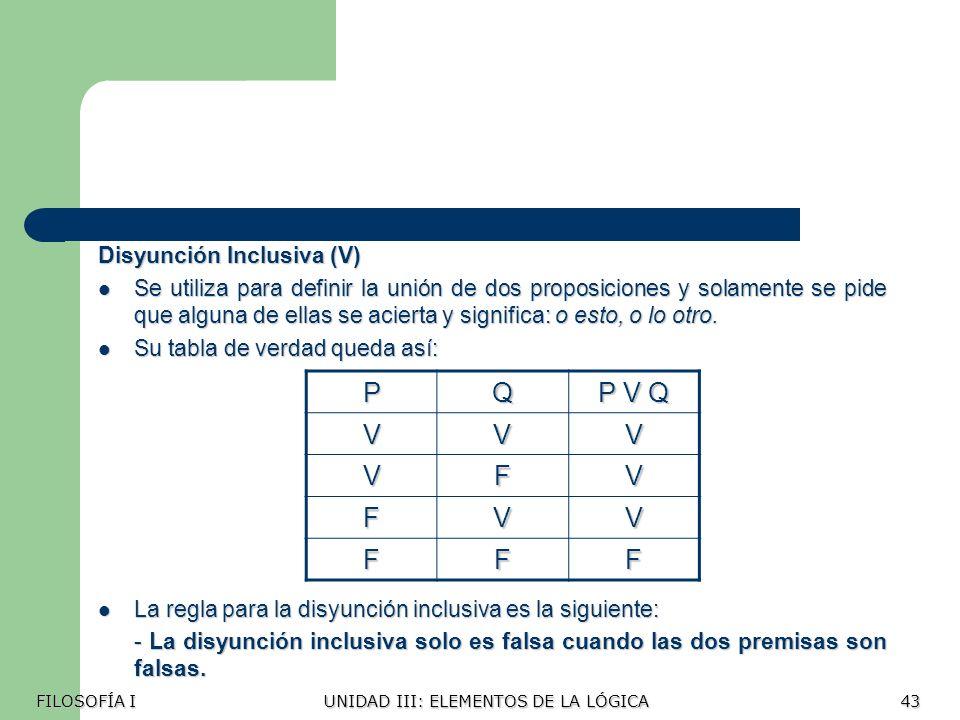 P Q P V Q V F Disyunción Inclusiva (V)