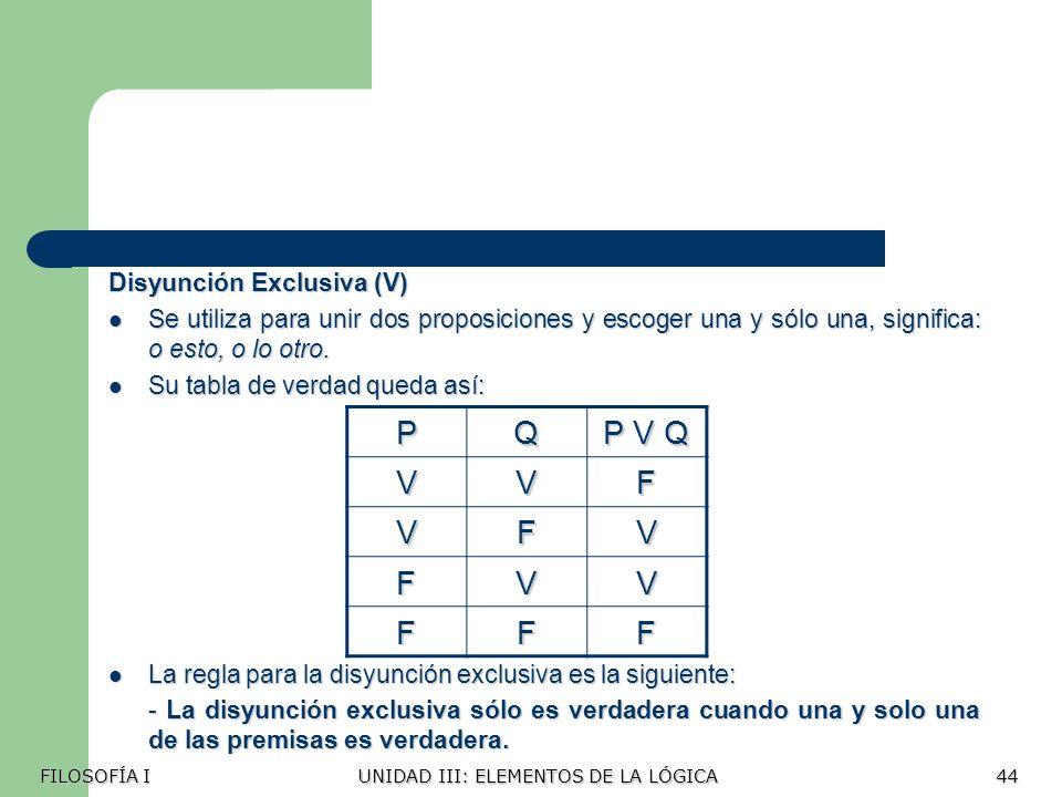 P Q P V Q V F Disyunción Exclusiva (V)
