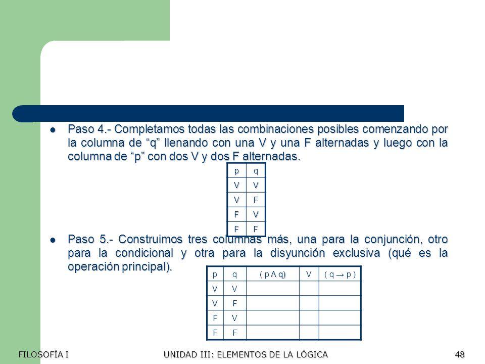 Paso 4.- Completamos todas las combinaciones posibles comenzando por la columna de q llenando con una V y una F alternadas y luego con la columna de p con dos V y dos F alternadas.