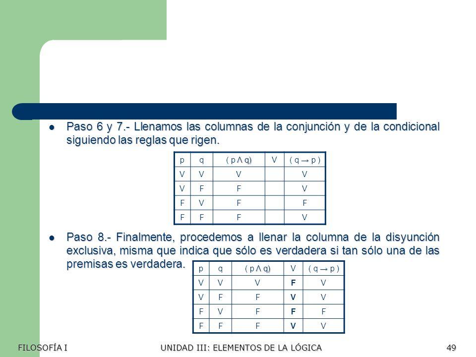 Paso 6 y 7.- Llenamos las columnas de la conjunción y de la condicional siguiendo las reglas que rigen.