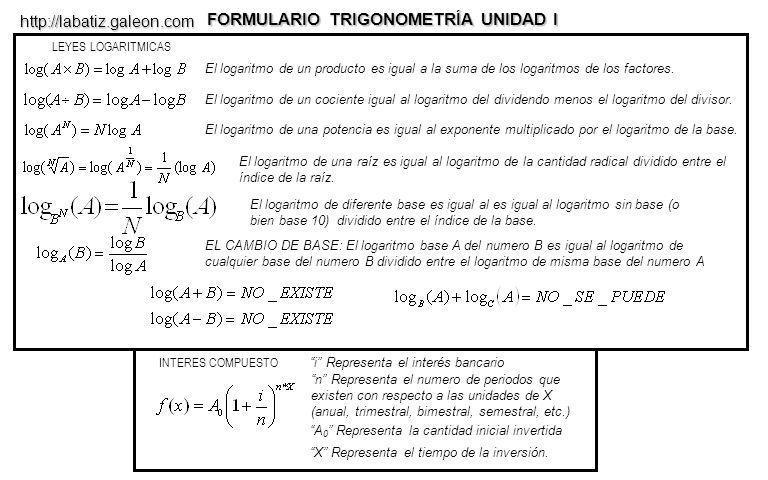 FORMULARIO TRIGONOMETRÍA UNIDAD I
