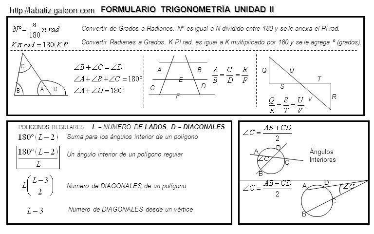 FORMULARIO TRIGONOMETRÍA UNIDAD II