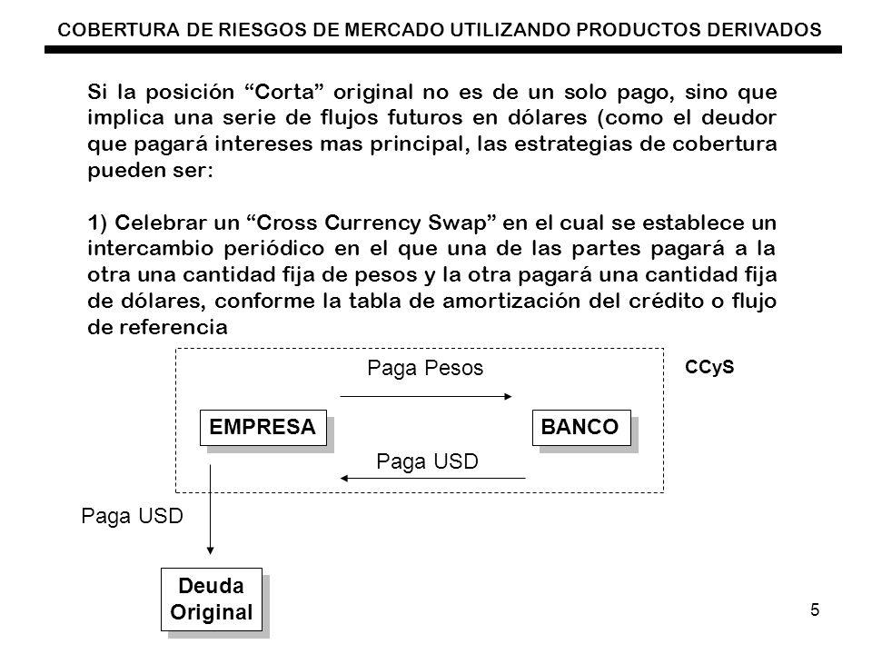 Si la posición Corta original no es de un solo pago, sino que implica una serie de flujos futuros en dólares (como el deudor que pagará intereses mas principal, las estrategias de cobertura pueden ser: