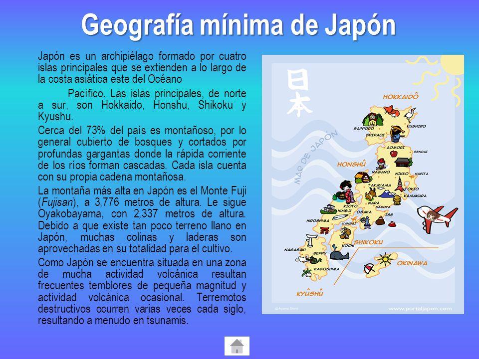 Geografía mínima de Japón
