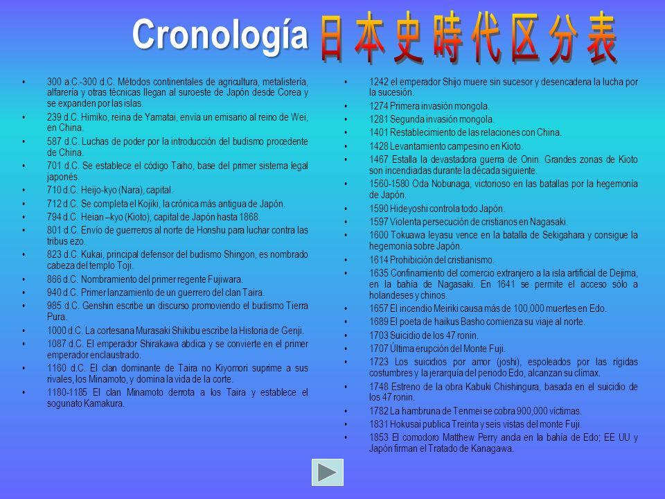 Cronología 日本史時代区分表.
